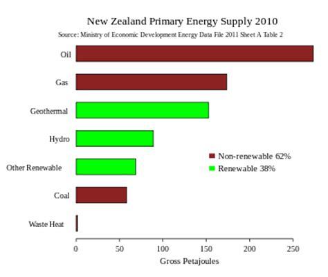 Solar Business Plan Ampure Capital